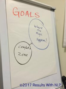 Results With NLP Training Live Goals